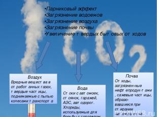 •Парниковый эффект •Загрязнение водоемов •Загрязнение воздуха •Загрязнение почвы