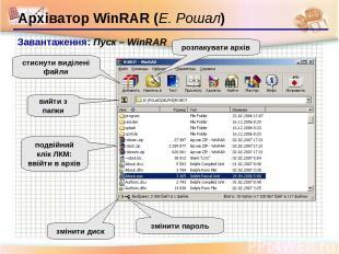 Архіватор WinRAR (Е. Рошал) Завантаження: Пуск – WinRAR стиснути виділені файли