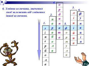 1. 2. 3. 4. 5. 6. ф а р г і е п а л о б р 6. Змінна величина, значення якої зале