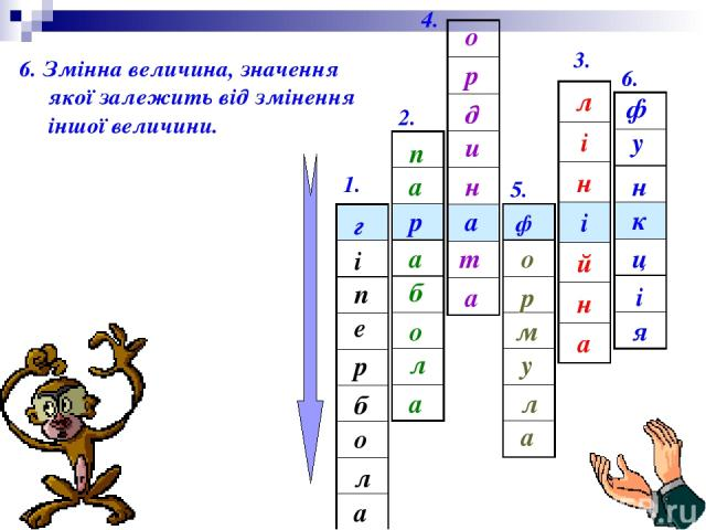 1. 2. 3. 4. 5. 6. ф а р г і е п а л о б р 6. Змінна величина, значення якої залежить від змінення іншої величини. п а б а л о а р о н и д а т р о а л у м ф у і к н ц я л і н і й н а