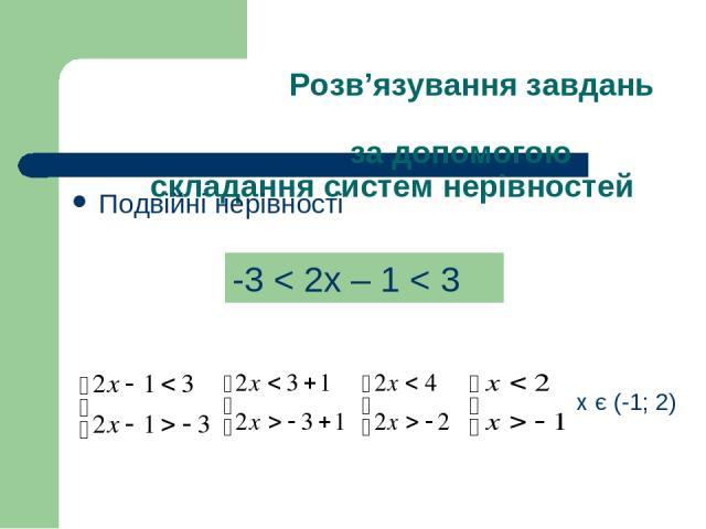Розв'язування завдань за допомогою складання систем нерівностей Подвійні нерівності -3 < 2x – 1 < 3 х є (-1; 2)