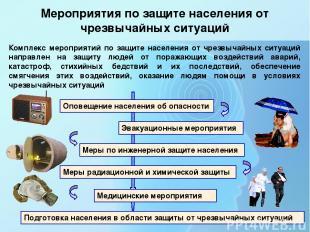 Мероприятия по защите населения от чрезвычайных ситуаций Оповещение населения об