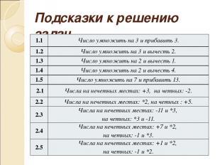 Подсказки к решению задач 1.1 Число умножить на 3 и прибавить 3. 1.2 Число умнож