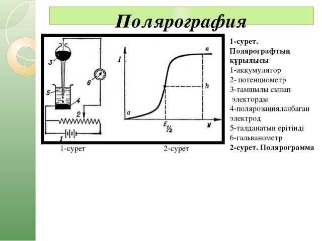 Полярография 1-сурет 2-сурет 1-сурет. Полярографтың құрылысы 1-аккумулятор 2- потенциометр 3-тамшылы сынап электорды 4-полярозацияланбаған электрод 5-талданатын ерітінді 6-гальванометр 2-сурет. Полярограмма