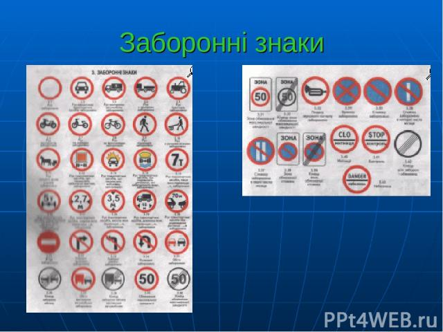 Заборонні знаки