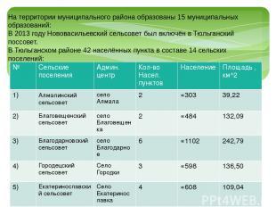 На территориимуниципального районаобразованы 15муниципальных образований: В 2