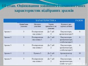 ІІІ етап. Оцінювання зовнішніх і технологічних характеристик відібраних зразків