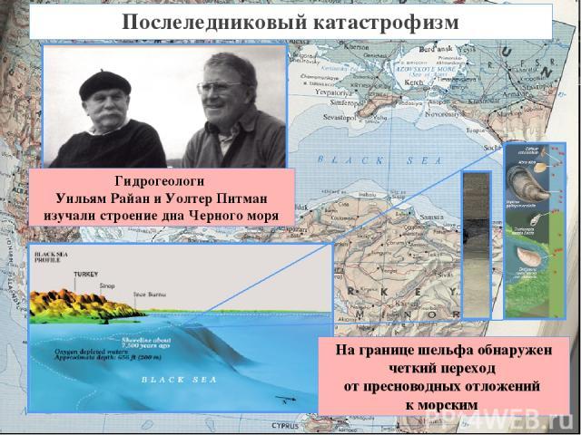 Гидрогеологи Уильям Райан и Уолтер Питман изучали строение дна Черного моря Послеледниковый катастрофизм На границе шельфа обнаружен четкий переход от пресноводных отложений к морским