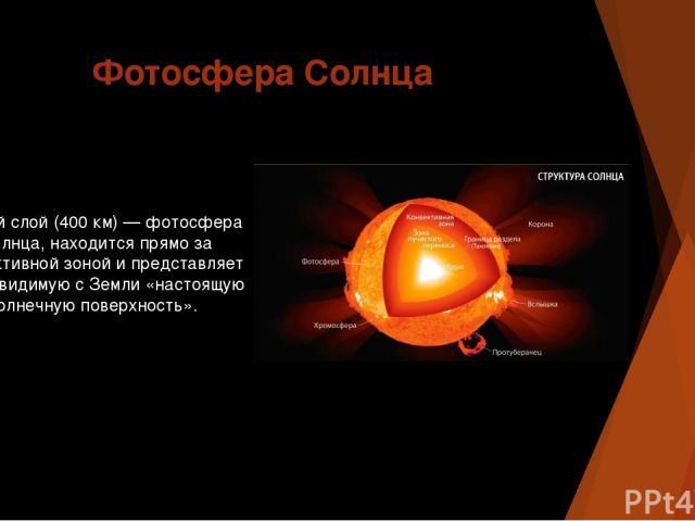 Фотосфера Солнца Тонкий слой (400 км) — фотосфера Солнца, находится прямо за конвективной зоной и представляет собой видимую с Земли «настоящую солнечную поверхность».