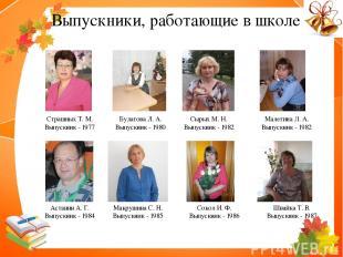 Страшных Т. М. Выпускник - 1977 Булатова Л. А. Выпускник - 1980 Сырых М. Н. Выпу
