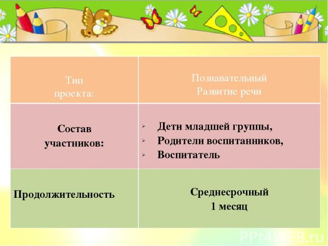Тип проекта: Познавательный Развитие речи Состав участников: Дети младшей группы, Родители воспитанников, Воспитатель Продолжительность Среднесрочный 1 месяц