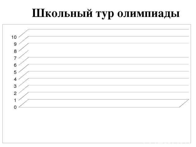 Школьный тур олимпиады участники: