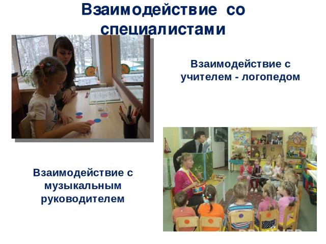 Взаимодействие со специалистами Взаимодействие с учителем - логопедом Взаимодействие с музыкальным руководителем