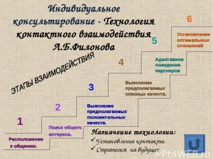 1 3 2 4 5 6 Расположение к общению. Поиск общего интереса. Выяснение предполагае