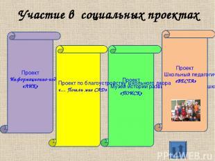 Участие в социальных проектах Проект Информационно-издательский центр «ЛИК» Прое