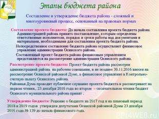 Этапы бюджета района Составление проекта бюджета: До начала составления проекта