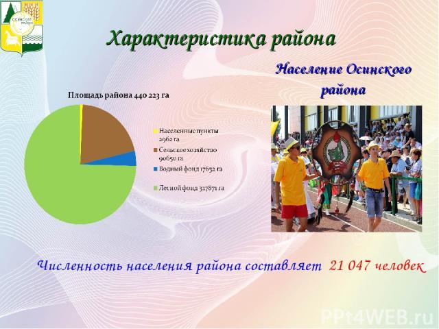 Характеристика района Население Осинского района Численность населения района составляет 21 047 человек.