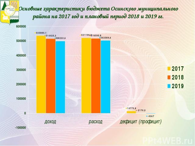 Основные характеристики бюджета Осинского муниципального района на 2017 год и плановый период 2018 и 2019 гг.