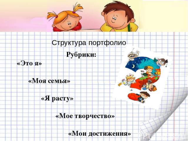 Структура портфолио Рубрики: «Это я» «Моя семья» «Я расту» «Мое творчество» «Мои достижения»