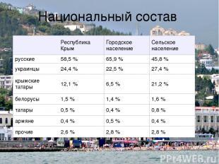Национальный состав Республика Крым Городское население Сельское население русск