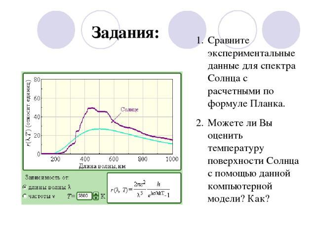 Задания: Сравните экспериментальные данные для спектра Солнца с расчетными по формуле Планка. Можете ли Вы оценить температуру поверхности Солнца с помощью данной компьютерной модели? Как?