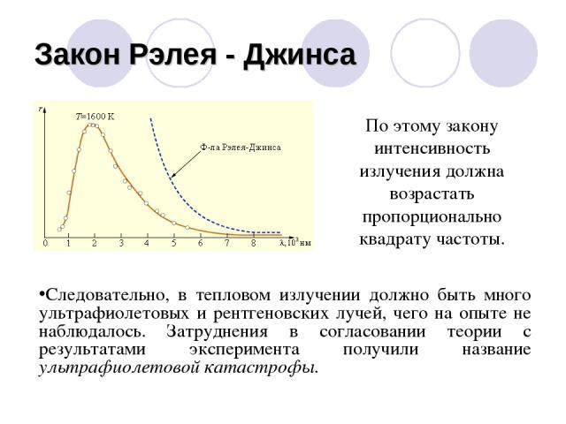 Закон Рэлея - Джинса Следовательно, в тепловом излучении должно быть много ультрафиолетовых и рентгеновских лучей, чего на опыте не наблюдалось. Затруднения в согласовании теории с результатами эксперимента получили название ультрафиолетовой катастр…
