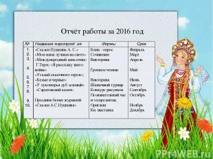 Отчёт работы за 2016 год № Название мероприятия Формы Срок 1. 2. 3. 4. 5. 6. 7.
