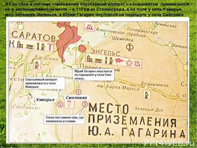 Из-за сбоя в системе торможения спускаемый аппарат с космонавтом приземлился не в запланированном месте – в 110 км от Сталинграда, а на поле у села Узморье, юго-западнее Энгельса, а Юрий Гагарин опустился на порошуте у села Смеловка