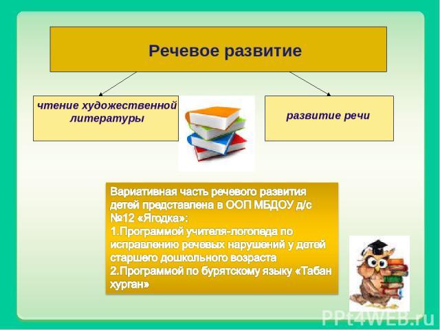 Речевое развитие чтение художественной литературы развитие речи
