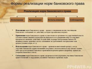 Формы реализации норм банковского права Исполнение норм банковского права – проц