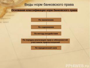 Виды норм банковского права Основания классификации норм банковского права По на