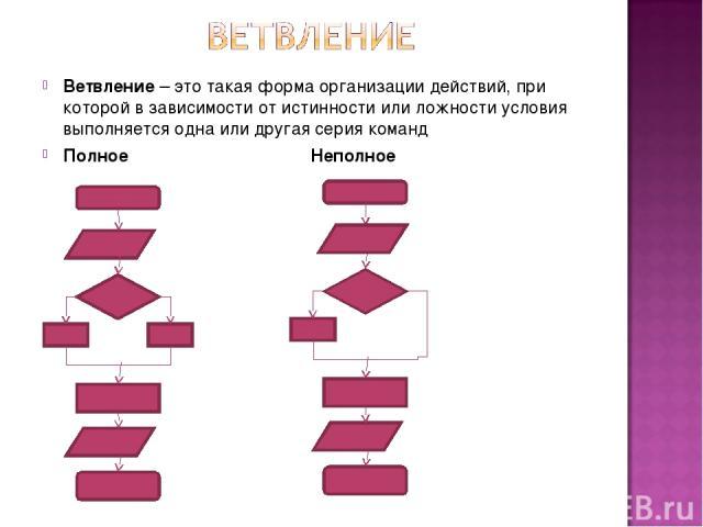 Ветвление – это такая форма организации действий, при которой в зависимости от истинности или ложности условия выполняется одна или другая серия команд Полное Неполное