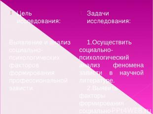 Цель исследования: Выявление и анализ социально- психологических факторов формир