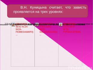 В.Н. Куницына считает, что зависть проявляется на трех уровнях:
