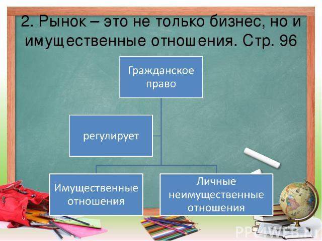 2. Рынок – это не только бизнес, но и имущественные отношения. Стр. 96
