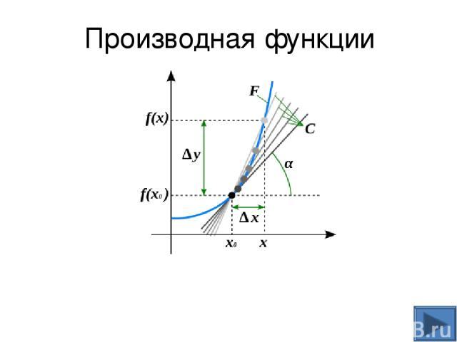 Приращение функции и аргумента х = х – хо – приращение аргумента f(х) = f(х) – f(хо) f(х) = f (хо + х ) – f(хо) приращение функции – Найдите f, если f(х) = х2, хо = 1, ∆х = 0,5 Решение: f(хо) = f(1) = 12 = 1, f (хо + х ) = f(1 + 0,5) = f(1,5) = 1,52…