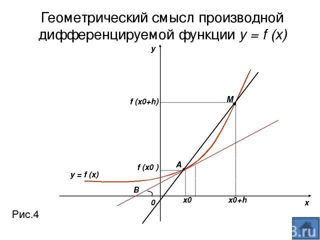 А что такое ʋ(t) в момент времени t, (её называют мгновенной скоростью). Т.е. мгновенная скорость – это средняя скорость на промежутке [t; t+∆t] при условии, что ∆t→0. Это значит, что : ʋ(t)=∆s / ∆t ∆t→0