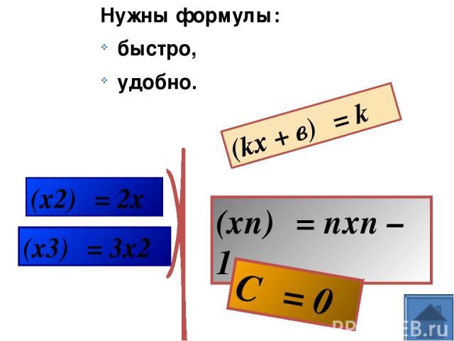 у = kх + в у(хо) = kхо + в, у(хо + ∆х) = k ∙ (хо + ∆х) + в = k хо + + k∆х + в, ∆у = у(хо + ∆х) – у(хо) = k хо + k∆х + + в – kхо – в = k∆х, (kх + в)′ = k Ответ: = k∆х = k. ∆x ∆x ∆y