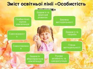 Зміст освітньої лінії «Особистість дитини» Здоров'я та фізичний розвиток Безпека
