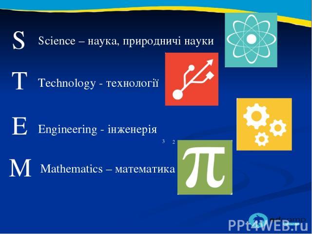 Science – наука, природничі науки 2 3 S T E M Technology - технології Engineering - інженерія Mathematics – математика