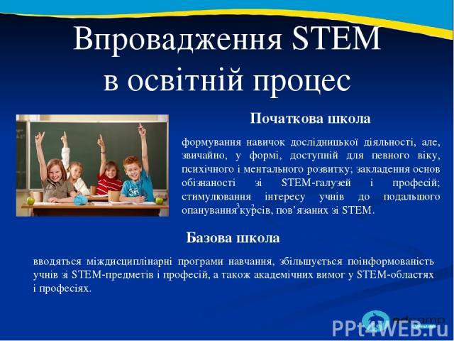 2 3 Впровадження STEM в освітній процес Початкова школа формування навичок дослідницької діяльності, але, звичайно, у формі, доступній для певного віку, психічного і ментального розвитку; закладення основ обізнаності зі STEM-галузей і професій; стим…