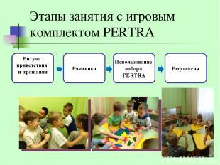 Этапы занятия с игровым комплектом PERTRA Ритуал приветствия и прощания Разминка