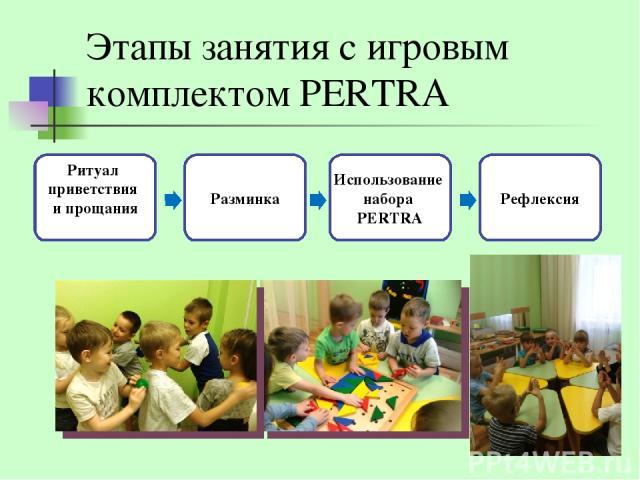 Этапы занятия с игровым комплектом PERTRA Ритуал приветствия и прощания Разминка Использование набора PERTRA Рефлексия