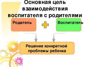 Основная цель взаимодействия воспитателя с родителями Родитель Воспитатель Решен
