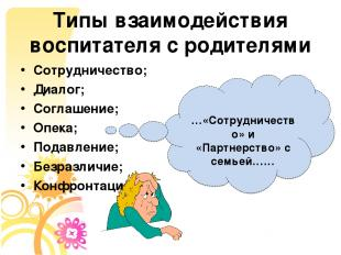 Типы взаимодействия воспитателя с родителями Сотрудничество; Диалог; Соглашение;