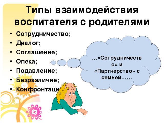 Типы взаимодействия воспитателя с родителями Сотрудничество; Диалог; Соглашение; Опека; Подавление; Безразличие; Конфронтация. …«Сотрудничество» и «Партнерство» с семьей……