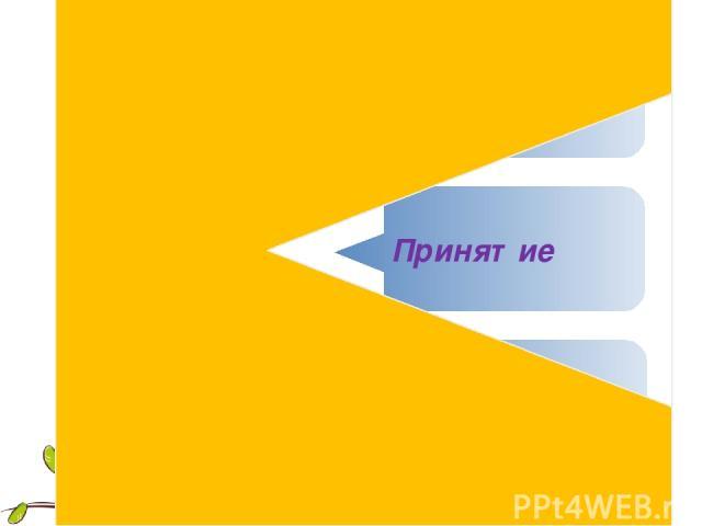 Правило трех «П» Признание Принятие Понимание