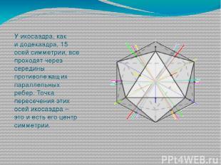 У икосаэдра, как идодекаэдра, 15 осей симметрии, все проходят через середины пр