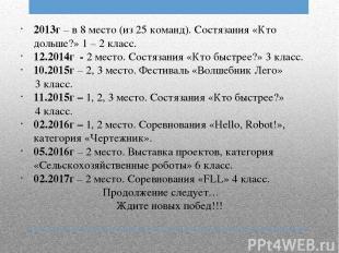 2013г – в 8 место (из 25 команд). Состязания «Кто дольше?» 1 – 2 класс. 12.2014г