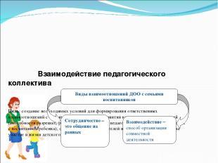 Взаимодействие педагогического коллектива с семьями воспитанников Цель: создание
